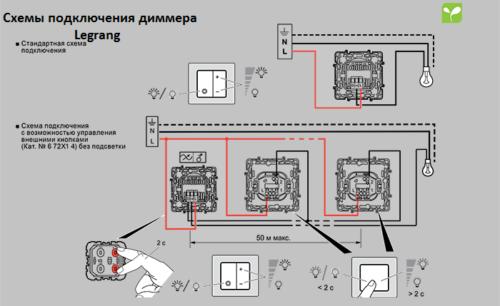 Клеммы для подключения стандартны, а внешняя панель управления может отличаться, бывает одна клавиша, где при нажатии верхней половины яркость увеличивается, нижней уменьшается. Конструкция с двумя клавишами предусматривает полное отключение димера левой клавишей, правая работает как регулятор диммера.