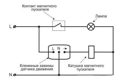 Допустимый ток через контакты термостата гистероскопия в клиниках шымкента