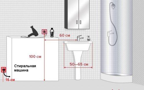 Схема безопасного расположения розеток в ванной комнате