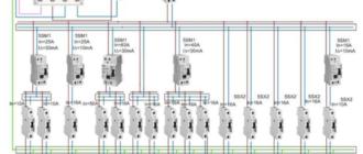 Селективность защиты электрической сети