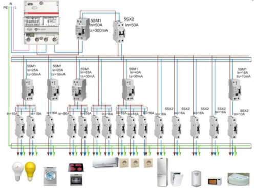 Схема совместной селективной работы УЗО и автоматических выключателей в щитке