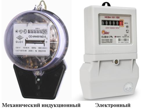 Счетчики электрической энергии индукционного и электронного типа