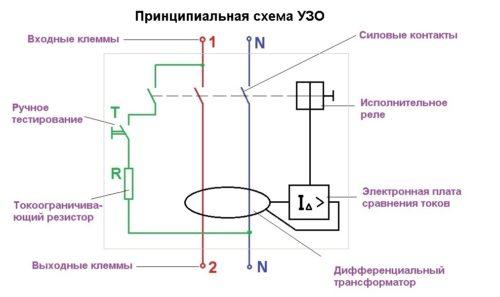 Принципиальная схема УЗО с указанием основных элементов конструкции