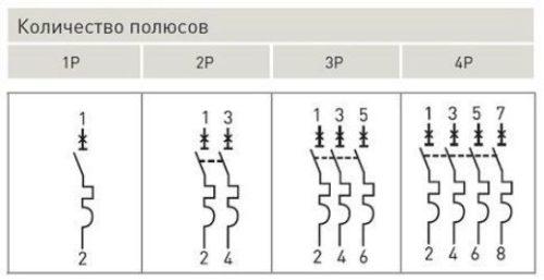 Схематическое обозначение тепловых и электромагнитных расцепителей