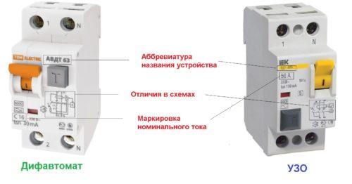 Визуальные отличия между УЗО и АВДТ