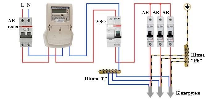 Одноуровневая схема подключения УЗО в бытовую электрическую сеть