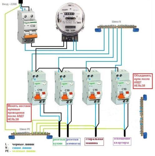 Схема подключения дифавтоматов в бытовой электрической сети