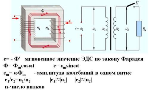 Принцип функционирования трансформатора тока основывается на явлении электромагнитной индукции