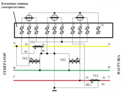 Схема подключения предполагает наличие двух трансформаторов тока и двух трансформаторов напряжения