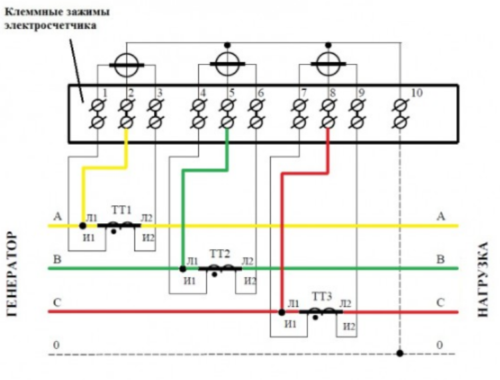 Установка трансформатора тока для счетчика