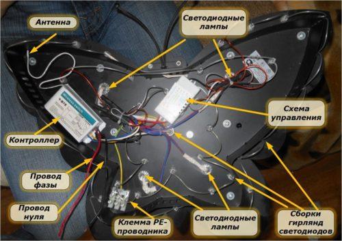 Люстра, управляемая с пульта состоит из нескольких важных конструктивных элементов