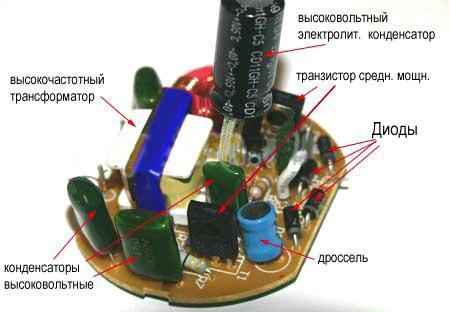 Основные конструктивные элементы энергосберегающей лампы, установленные на спрятанной внутри плате