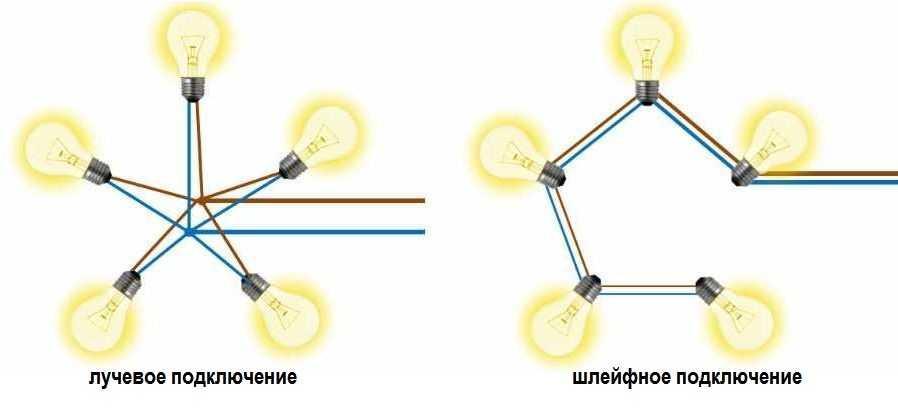 Основные типы параллельного подключения потолочных светодиодных светильников - лучевое и шлейфное