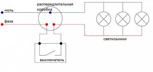 Для реализации параллельного подключения светильников требуется значительно больший расход проводов, чем при последовательном соединении