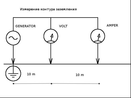 Общая схема для измерения сопротивления контура заземления