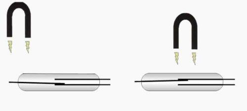В левой части картинки постоянный магнит удаляется, и контакты геркона занимают исходное положение.