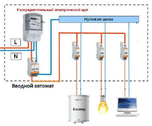 Через автоматический выключатель подключают фазный провод, заземляющий и нейтральный проводник, на осветительные приборы и розетки проходит напрямую.
