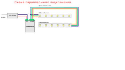 Схема параллельного подключения применяется при необходимости организации питания нескольких светодиодных полотен с использованием одного блока