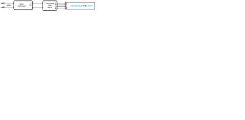 Подключение светодиодной ленты к сети 220 В с использованием контроллера