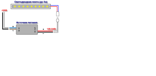Схема подключения ленты со светодиодами для организации декоративной подсветки потолка