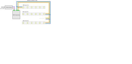 Схема подключения ленты из светодиодов с использованием контроллера изменения цвета